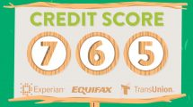 what is a good credit score to buy a house